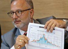 """""""Com inteligência suficiente poderemos em breve começar a reativar a economia"""", diz Fábio Vilas-Boas"""